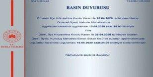 Bursa'da iki mahallede karantina sona erdi
