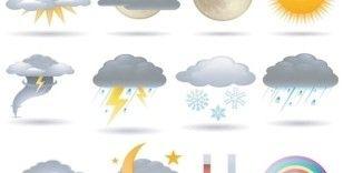 Yurtta hava durumu