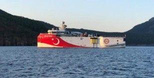 Oruç Reis Gemisi, Atina'yı hareketlendirdi