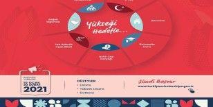 Türkiye Bursları 2021 başvuruları 10 Ocak'ta başlıyor