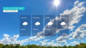 Yarın kara ve denizlerimizde hava nasıl olacak? 1 Nisan 2021 Perşembe