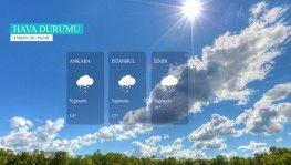 Yarın kara ve denizlerimizde hava nasıl olacak? 4 Nisan 2021 Pazar