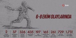Mağdur rolü oynayan PKK'nın Kobani propagandası amacına ulaşamadı