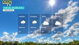 Yarın kara ve denizlerimizde hava nasıl olacak? 4 Mayıs 2021 Salı