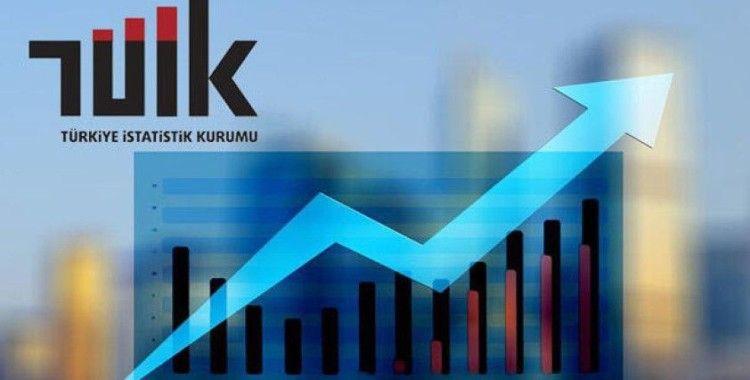 Yİ-ÜFE yıllık yüzde 35,17, aylık yüzde 4,34 arttı