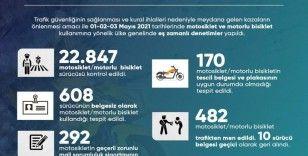 Motosiklet ve motorlu bisikletlere yönelik denetimde 4 bin 28 kişiye işlem yapıldı