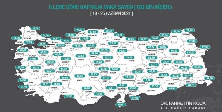 Doğu Akdeniz'de vaka sayıları arttı
