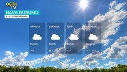Yarın kara ve denizlerimizde hava nasıl olacak? 8 Eylül 2021 Çarşamba