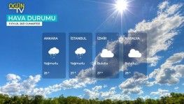 Yarın kara ve denizlerimizde hava nasıl olacak? 11 Eylül 2021 Cumartesi